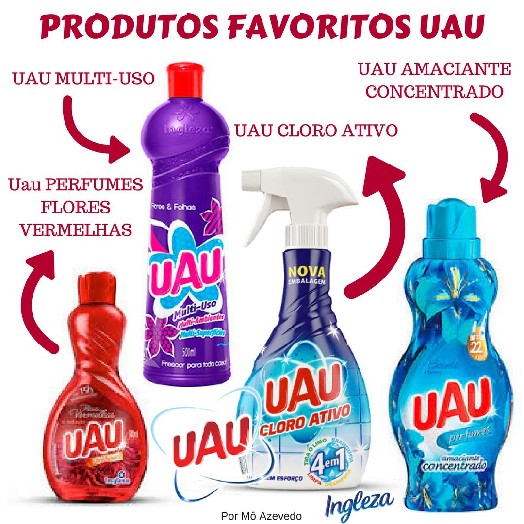 Produtos UAU
